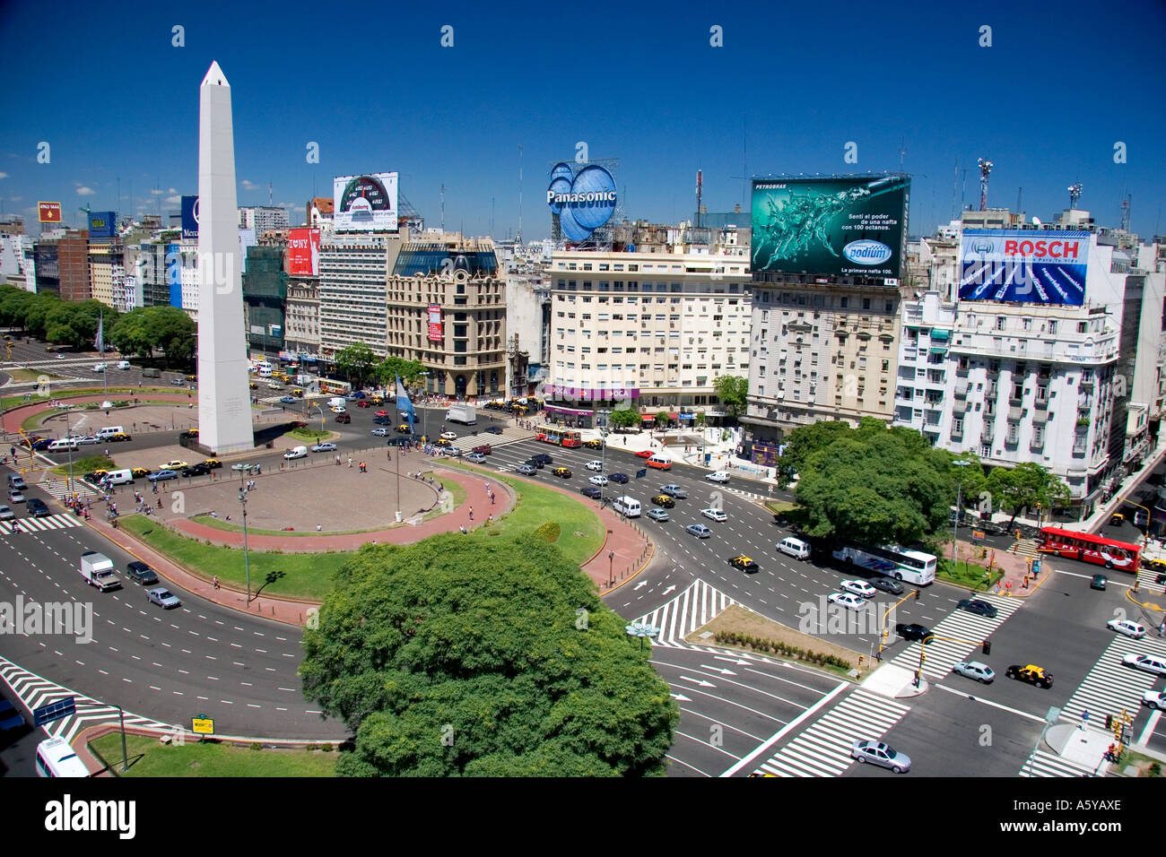 Overview of Buenos Aires, Argentina