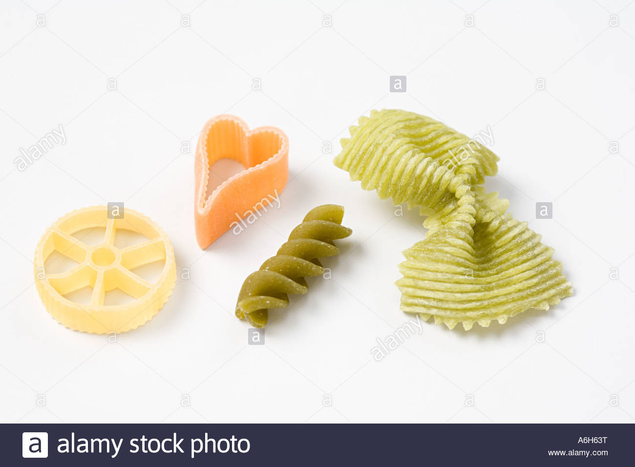 Pasta Types  Shapes Names of Different Types of Pasta