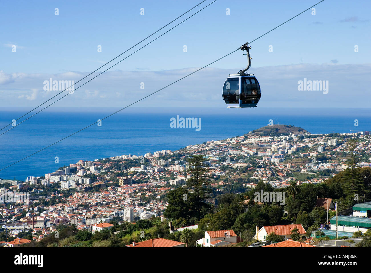 Cable Automotive Oklahoma City : View over city and monte cable car funchal madeira