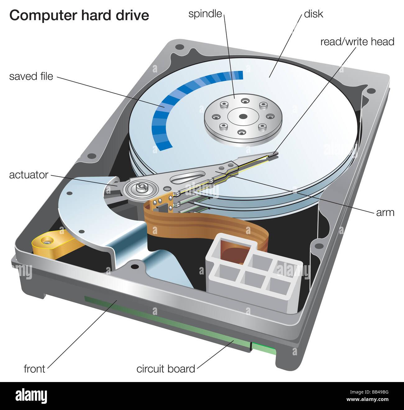 disk drive diagram cd disk diagram