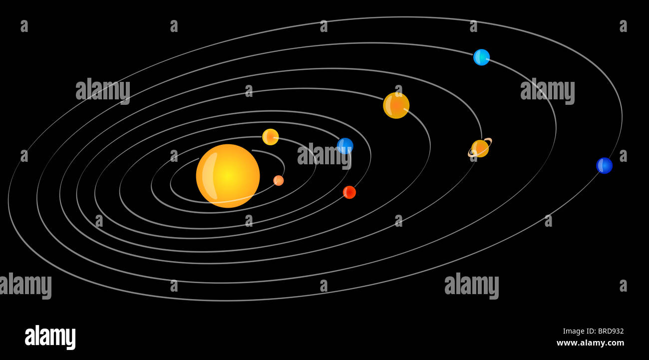 map of sun and planets - photo #19
