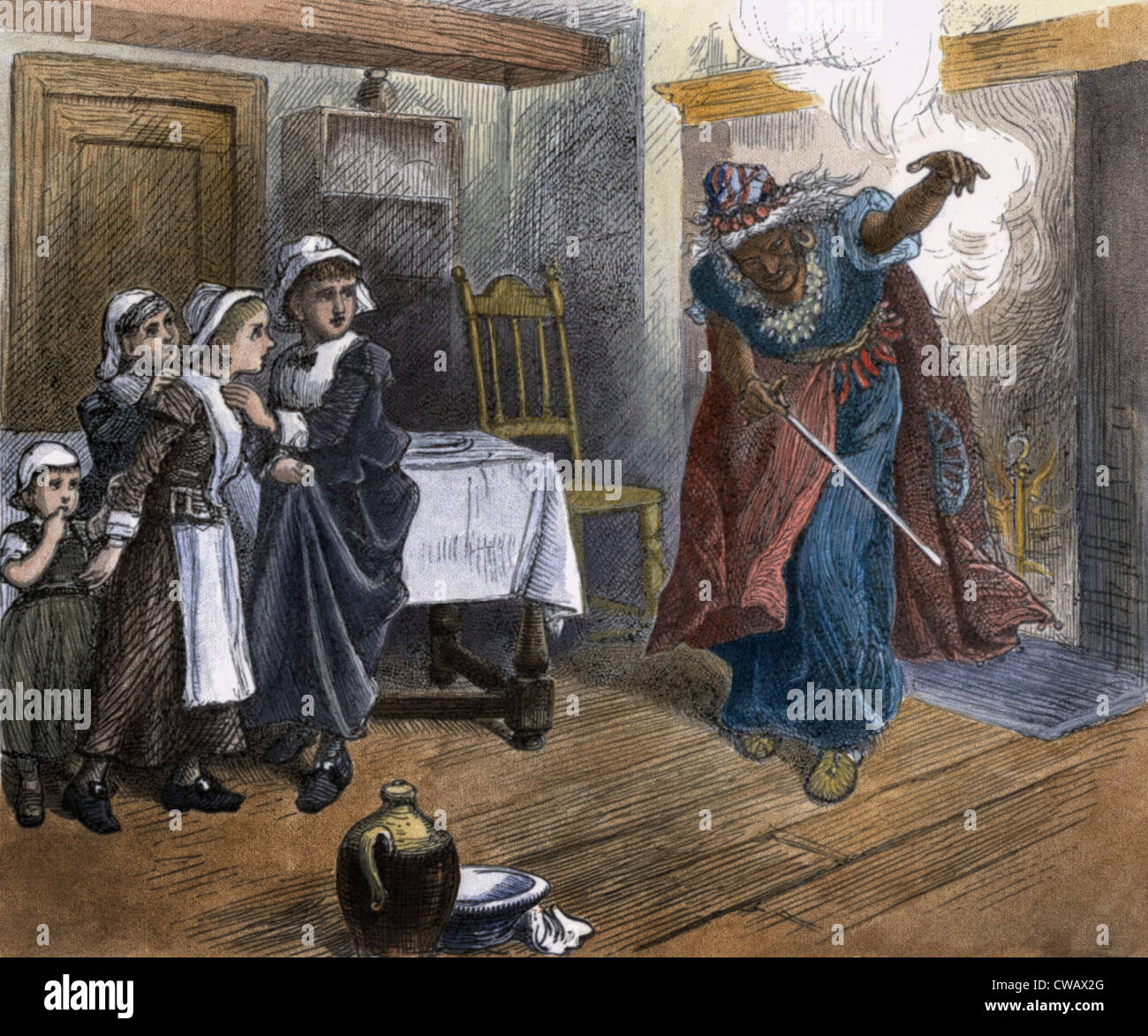 History of the Salem Witch Trials