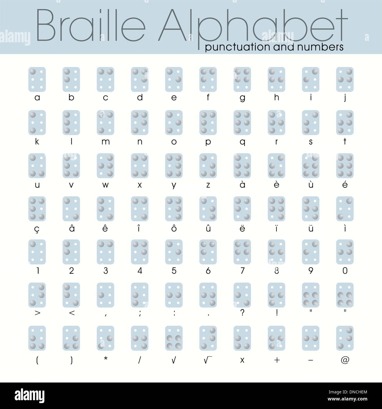 braille writing alphabet letters