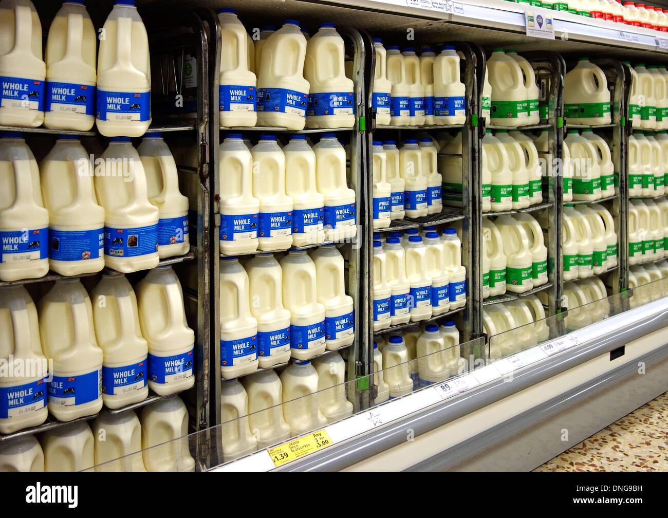 Milk and supermarkets