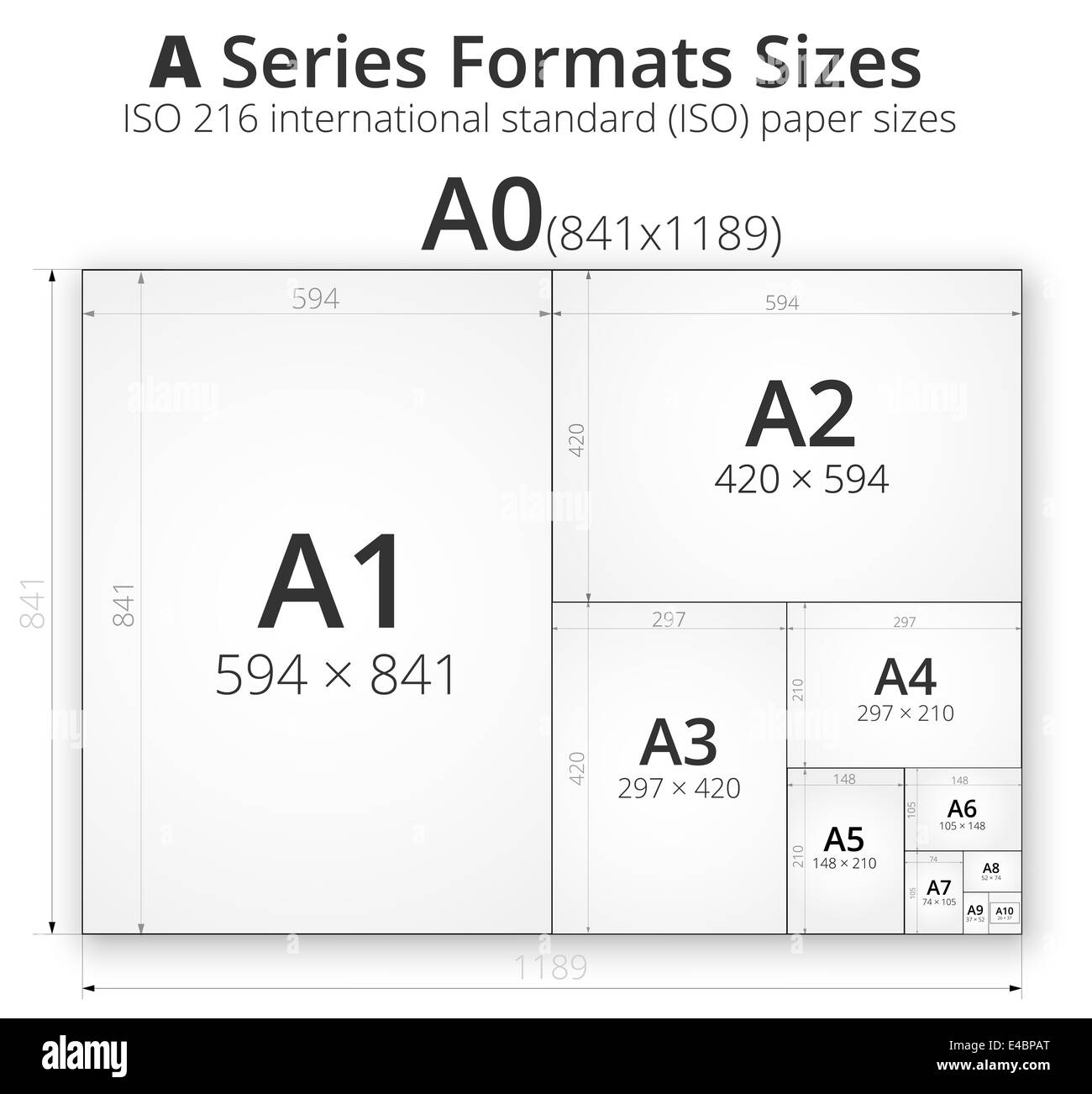 illustration with comparsion paper size of format series a a0 to a10 stock photo royalty free. Black Bedroom Furniture Sets. Home Design Ideas
