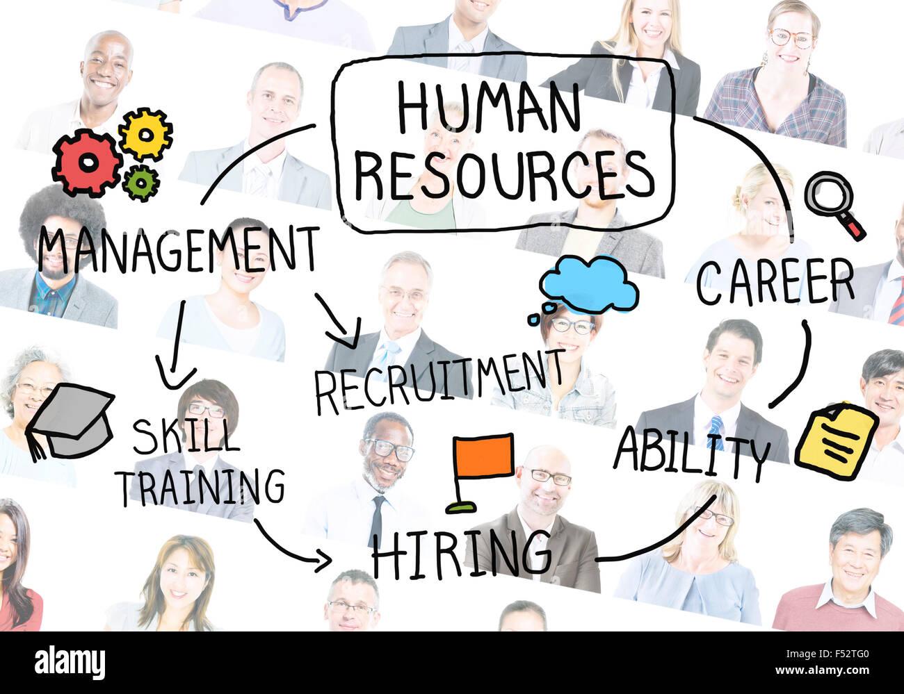 HR Recruiter Job Description and Salary - HR Path