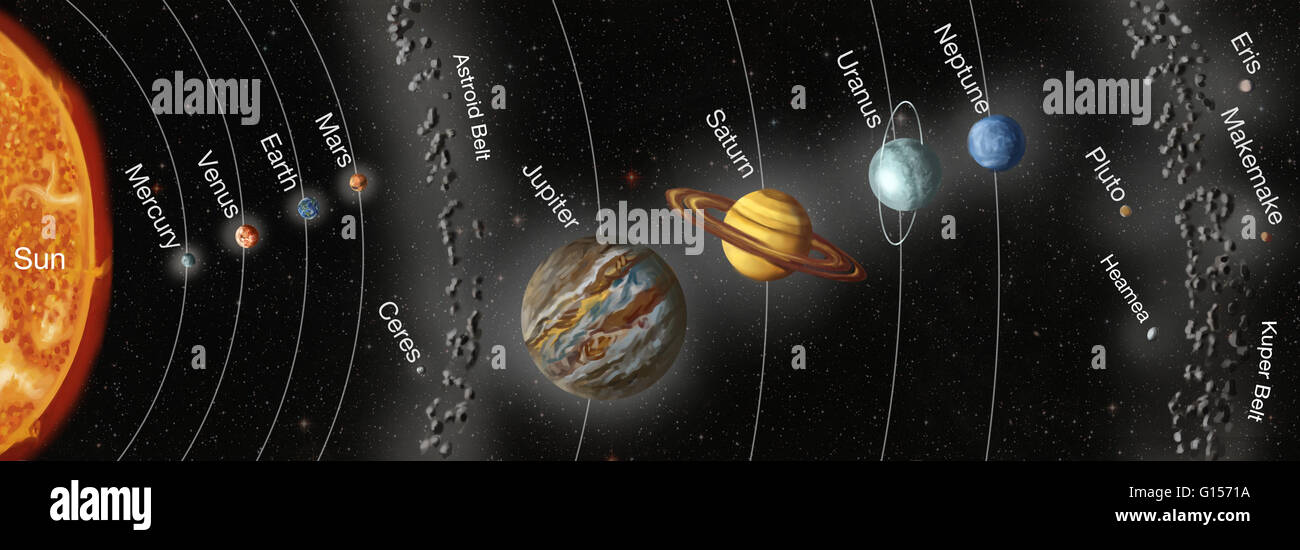 the planets in order from the sun including the asteroid belt - photo #11