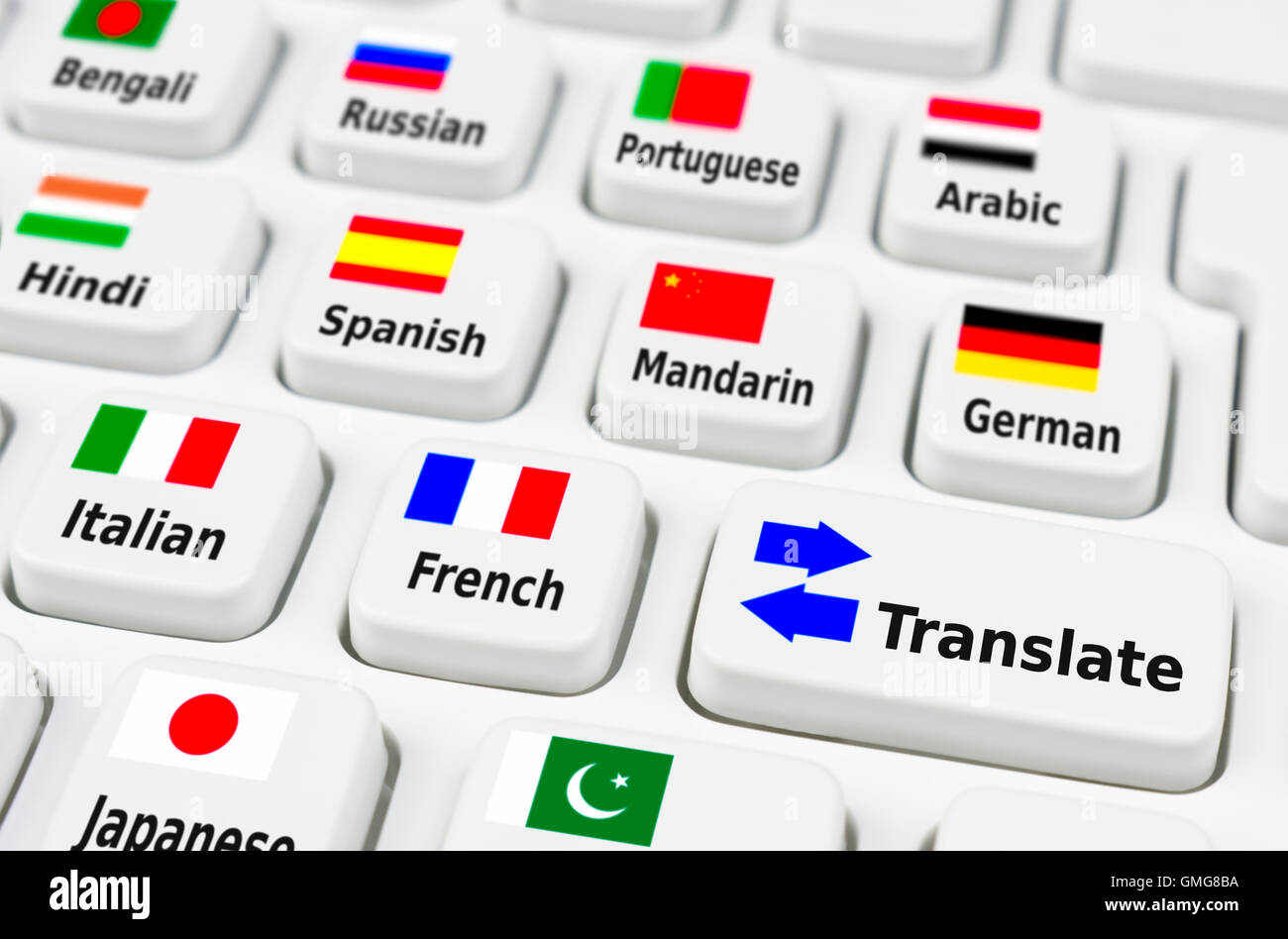computer translators A computer language translator is a program that translates a set of code written in one programming language into a functional equivalent of the code in another programming language the.