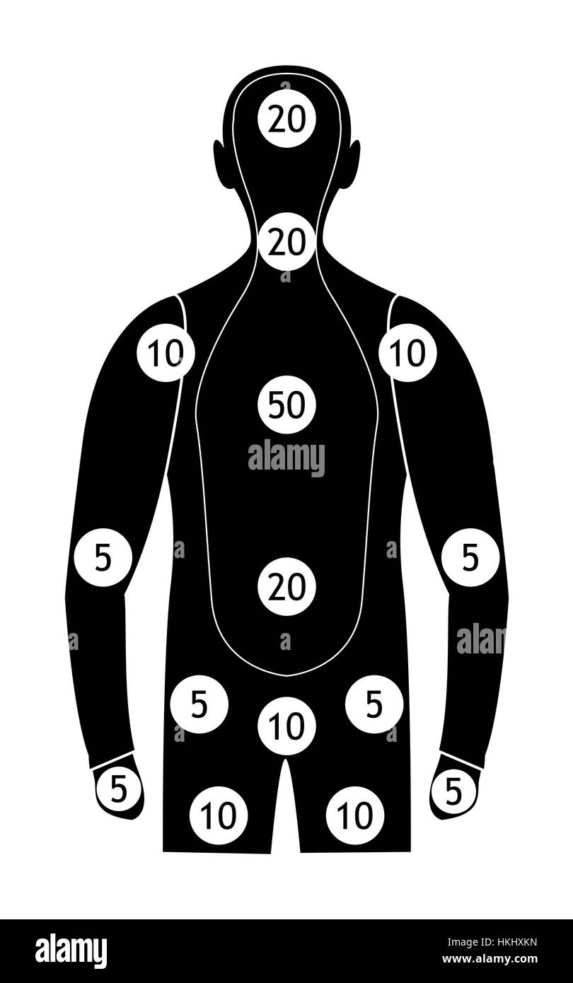 It is an image of Current Printable Human Silhouette Targets