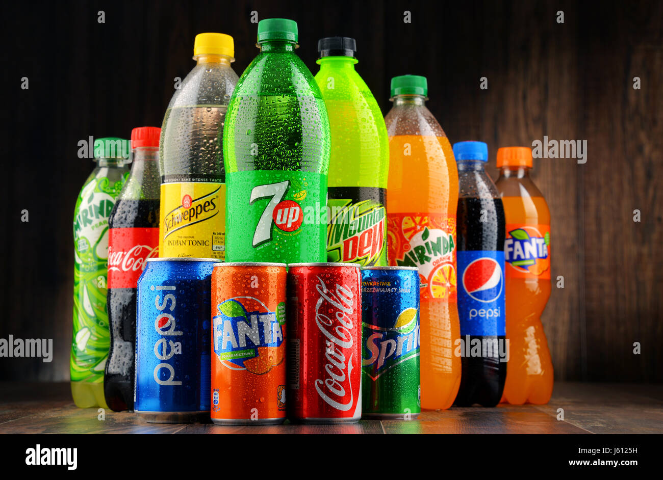 Carbonated Soft Drinks in Poland (2018)