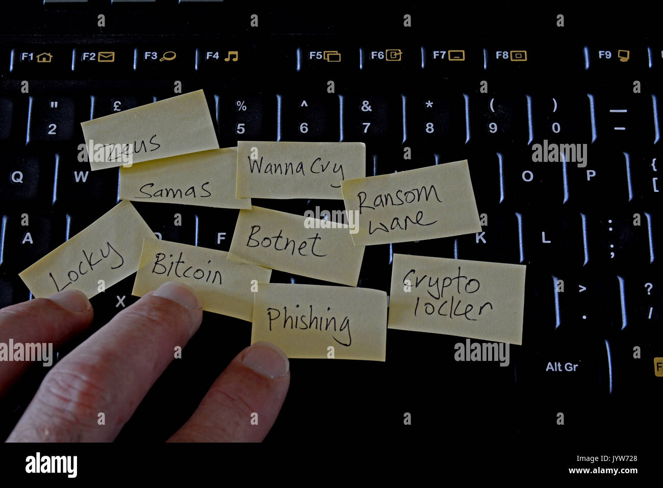 Computer keyboard with post it notes of computer threats / ransomware stuck on. With mans hand touching keyboard. - Stock Image