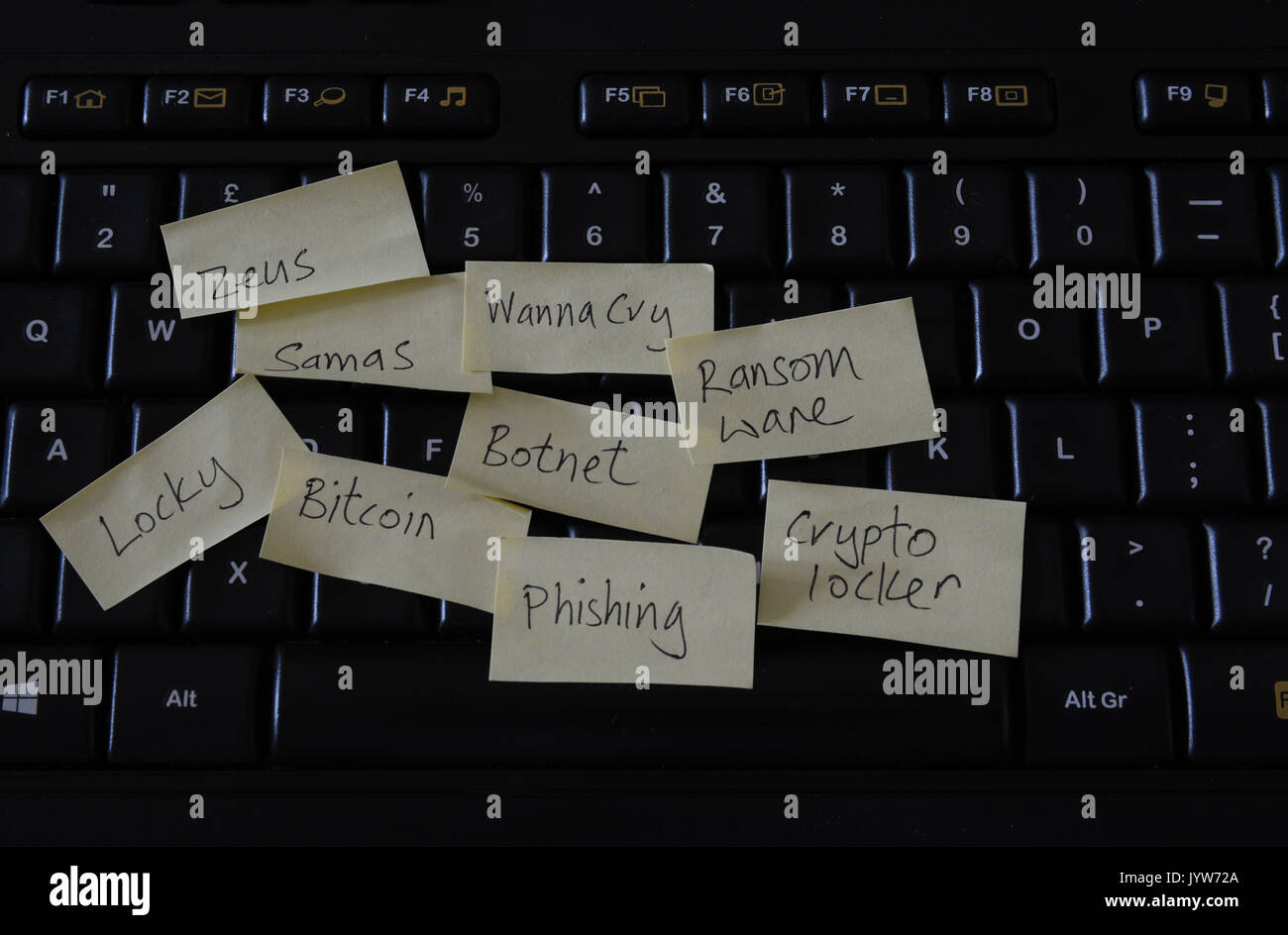 Computer keyboard with post it notes of ransomware and computer threats - Stock Image