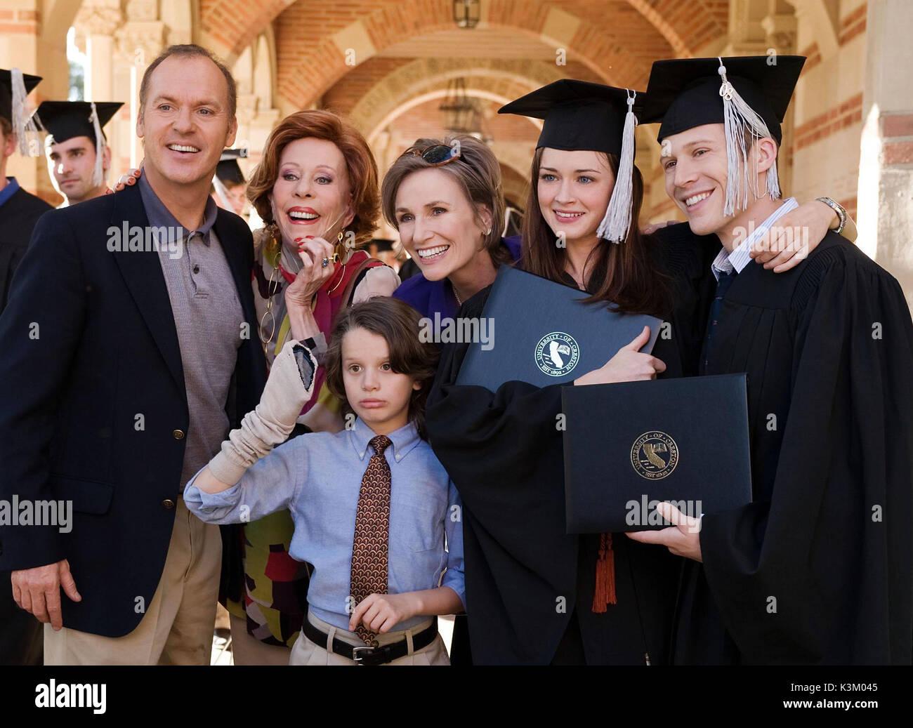 Post graduate dating uk