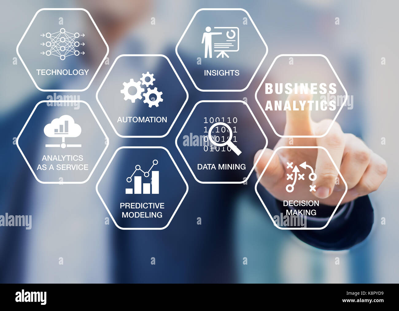 Automation Technology: Business Process Modeling Stock Photos & Business Process