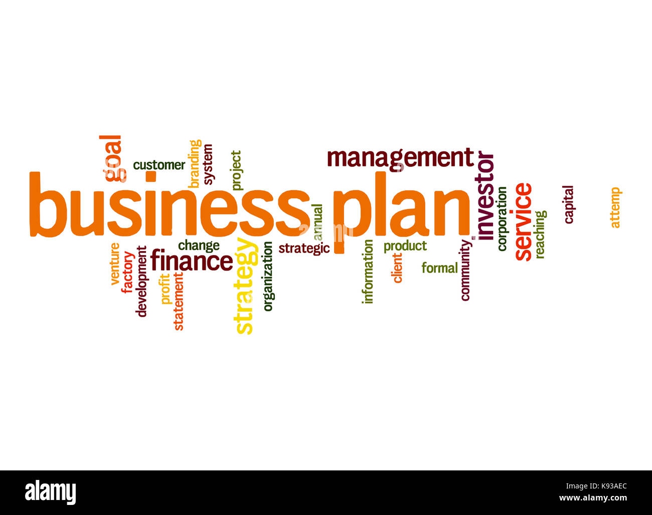 Information about Business Continuity and Disaster Recovery Plans
