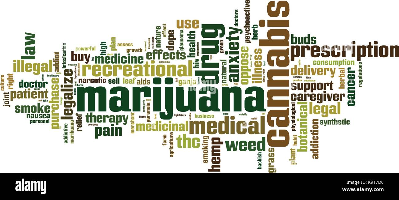 marijuana the history the concept Marijuana and substance use disorder: concept defining harmful use — against the actual pattern of use drug use history.