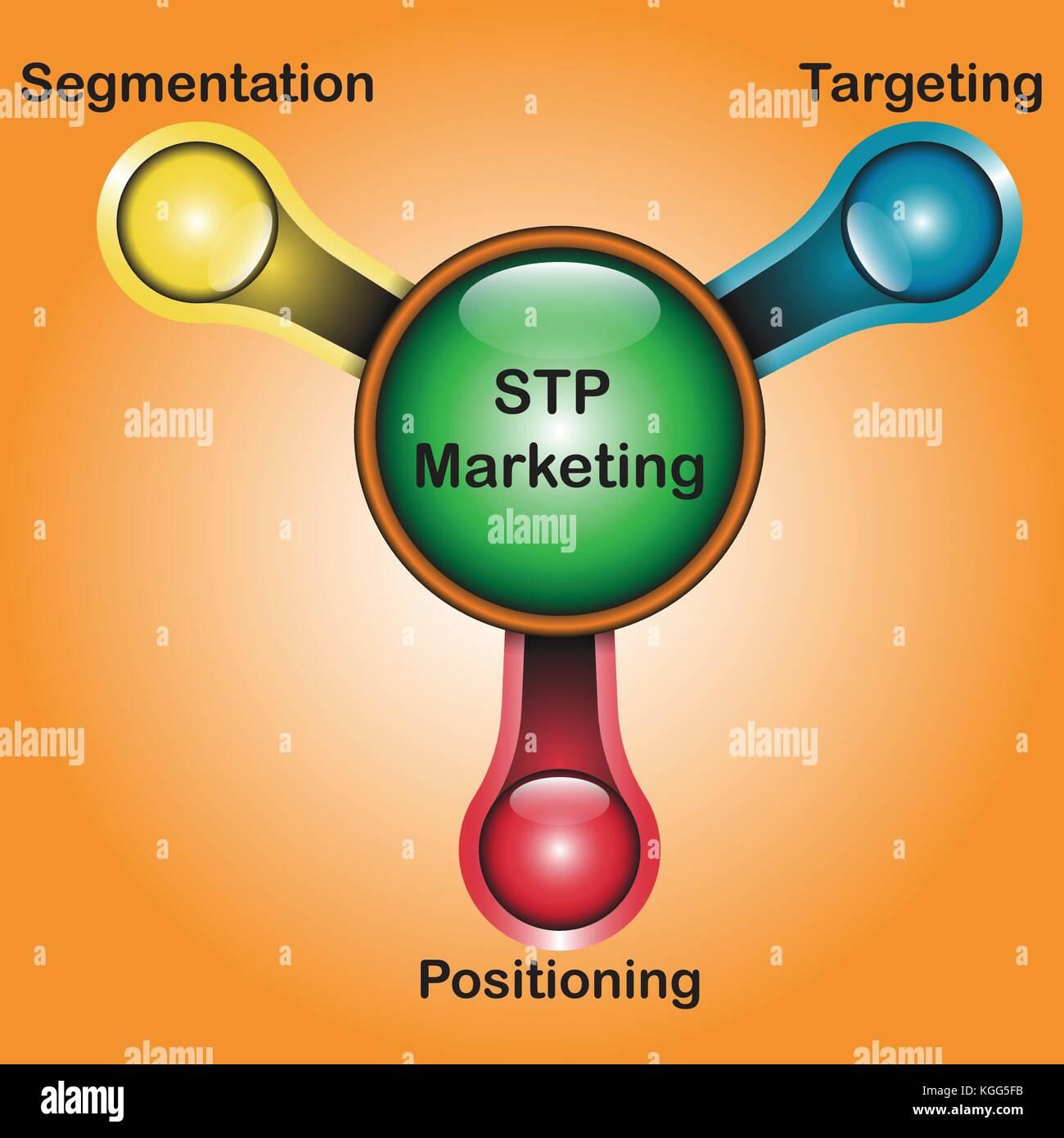 targeting segmentation positioning of maza juice