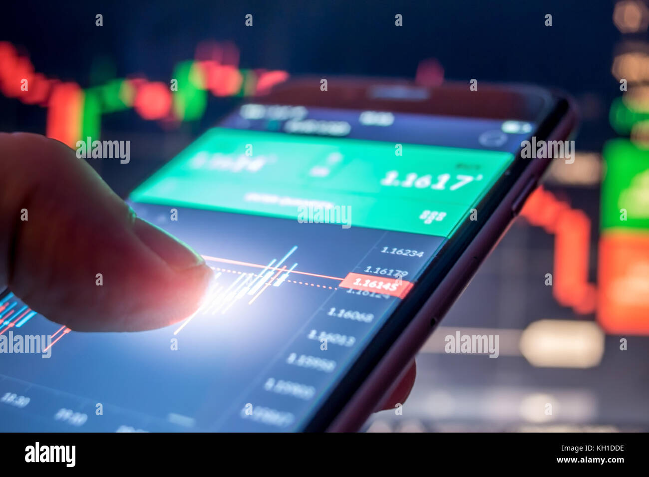 Forex trading on mobile
