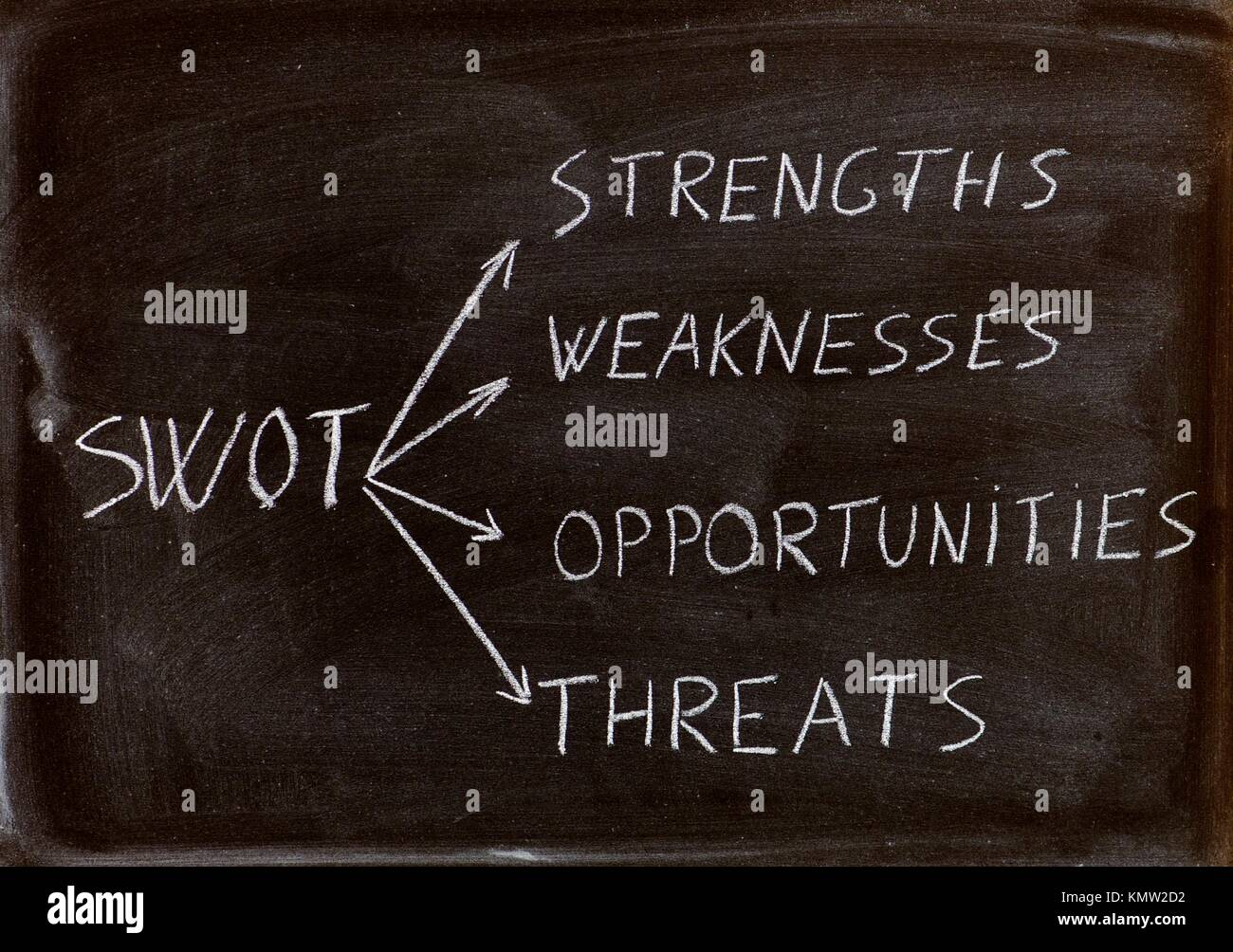 strength weakness opportunity and threat of salvation army Overcomers: competent in spiritual warfare and an effective army for god whenever the evil one recognises a threat to his domain of darkness.