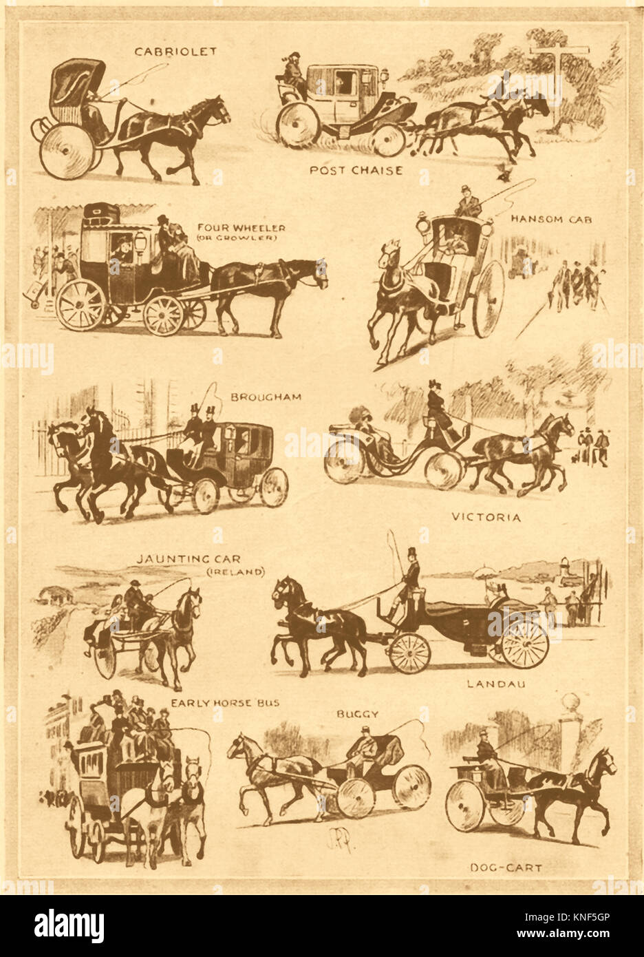 land transportation in the victorian age 19th century communications and transportation providing fast and convenient modes of land-based transportation land-based travel and made.