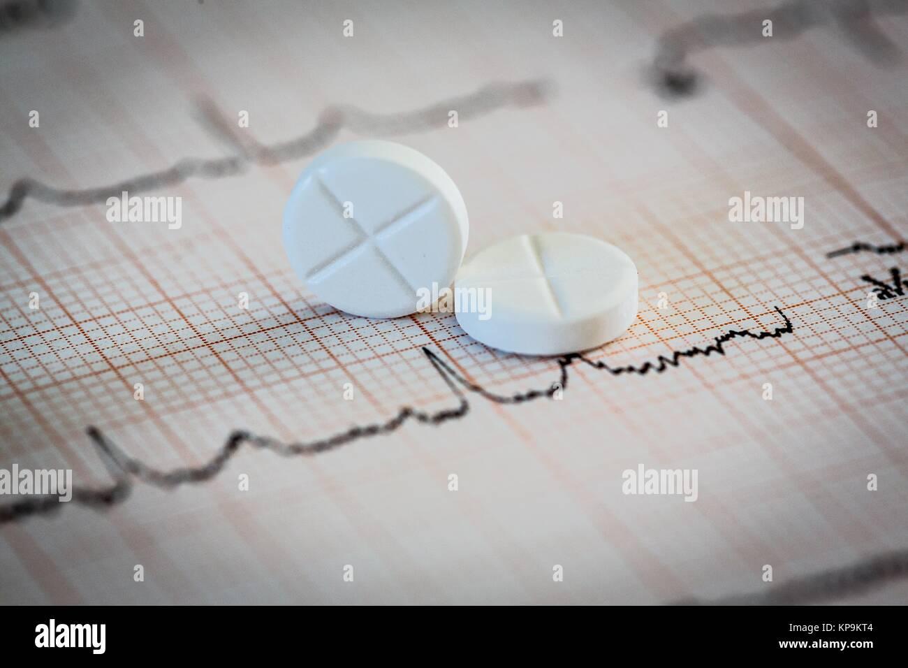 Altace Heart Medication