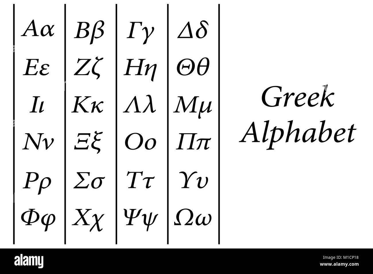 Greek Letters - senchou info