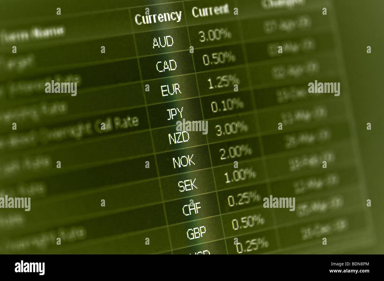 Finanzmarkt Währung Zinsen auf monitor Stockbild