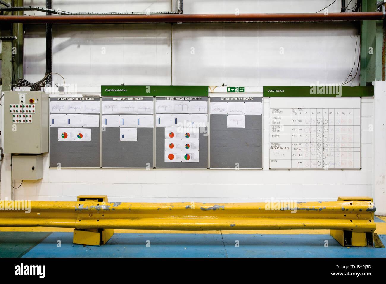 Control Panels und schwarze Bretter in Fliese Teppichfabrik Stockbild