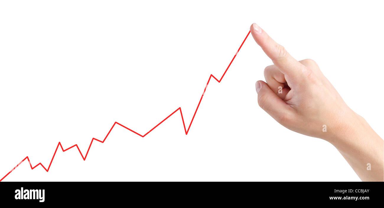 Zunehmende Graph zeigt Stockbild