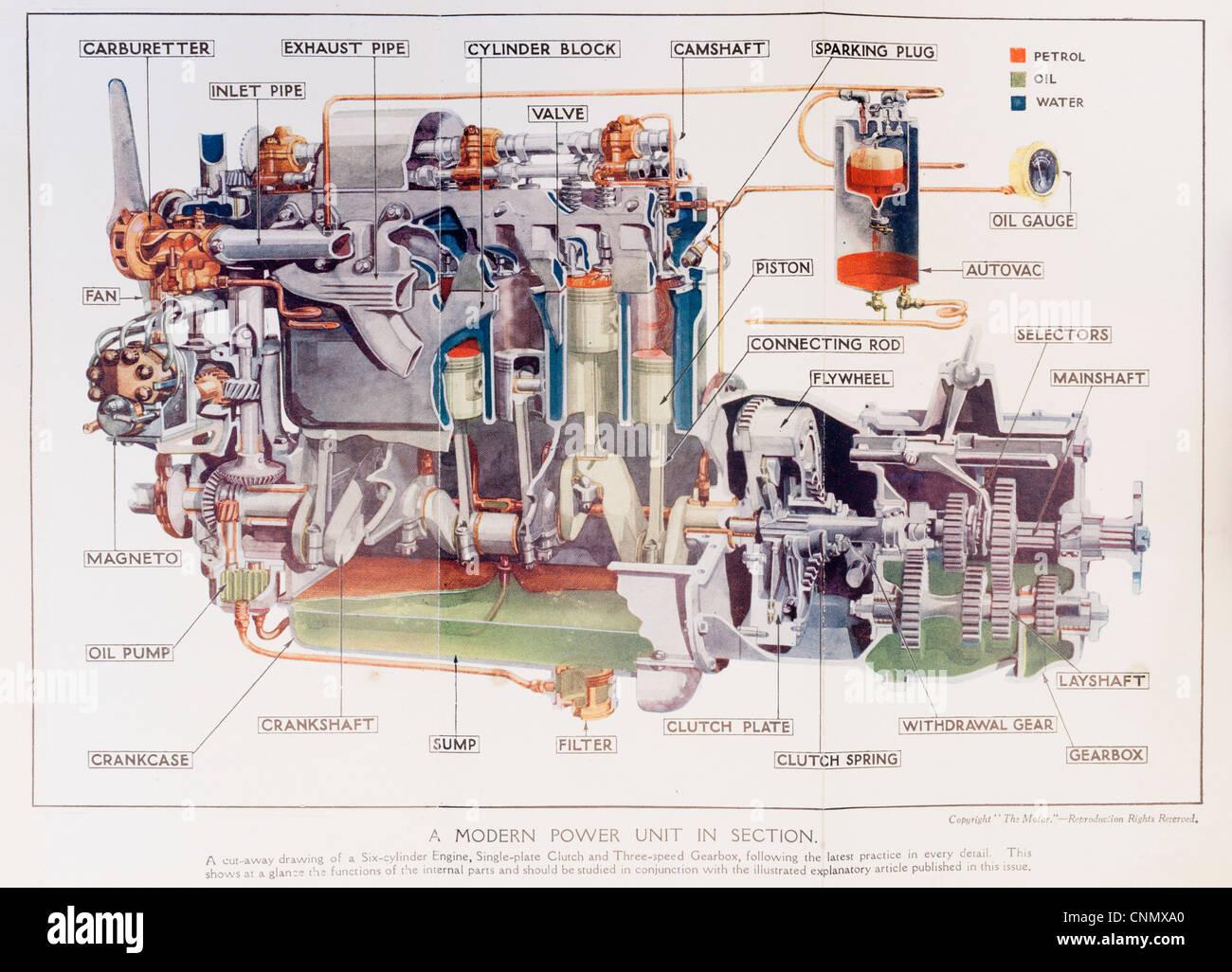 Atemberaubend Motorteile Des Autos Bilder - Elektrische Schaltplan ...