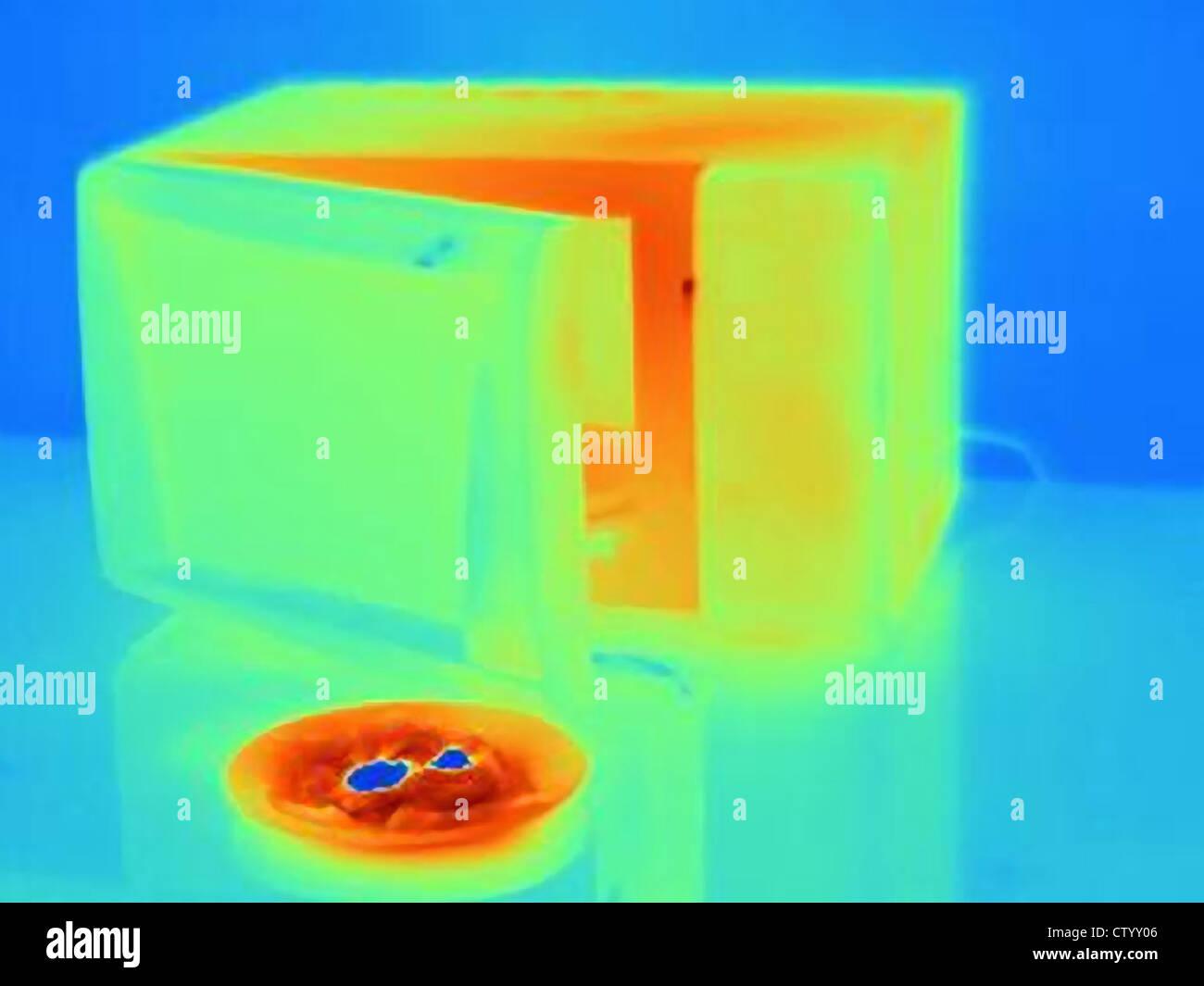 Wärmebild von Mikrowelle und Essen Stockbild