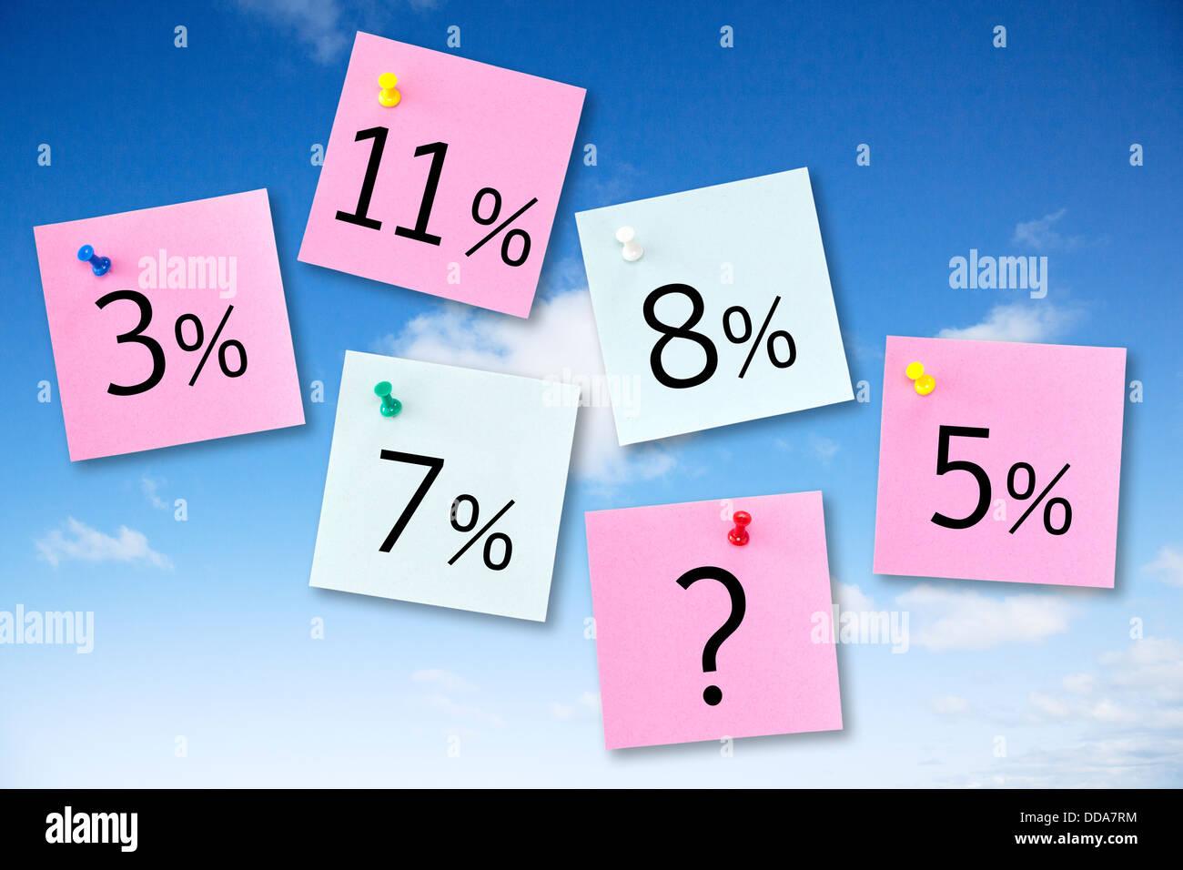 Zinsen-Konzept - Hinweise zum Himmel zeigt verschiedene Interesse oder Hypothekenzinsen und eins mit einem Fragezeichen Stockbild