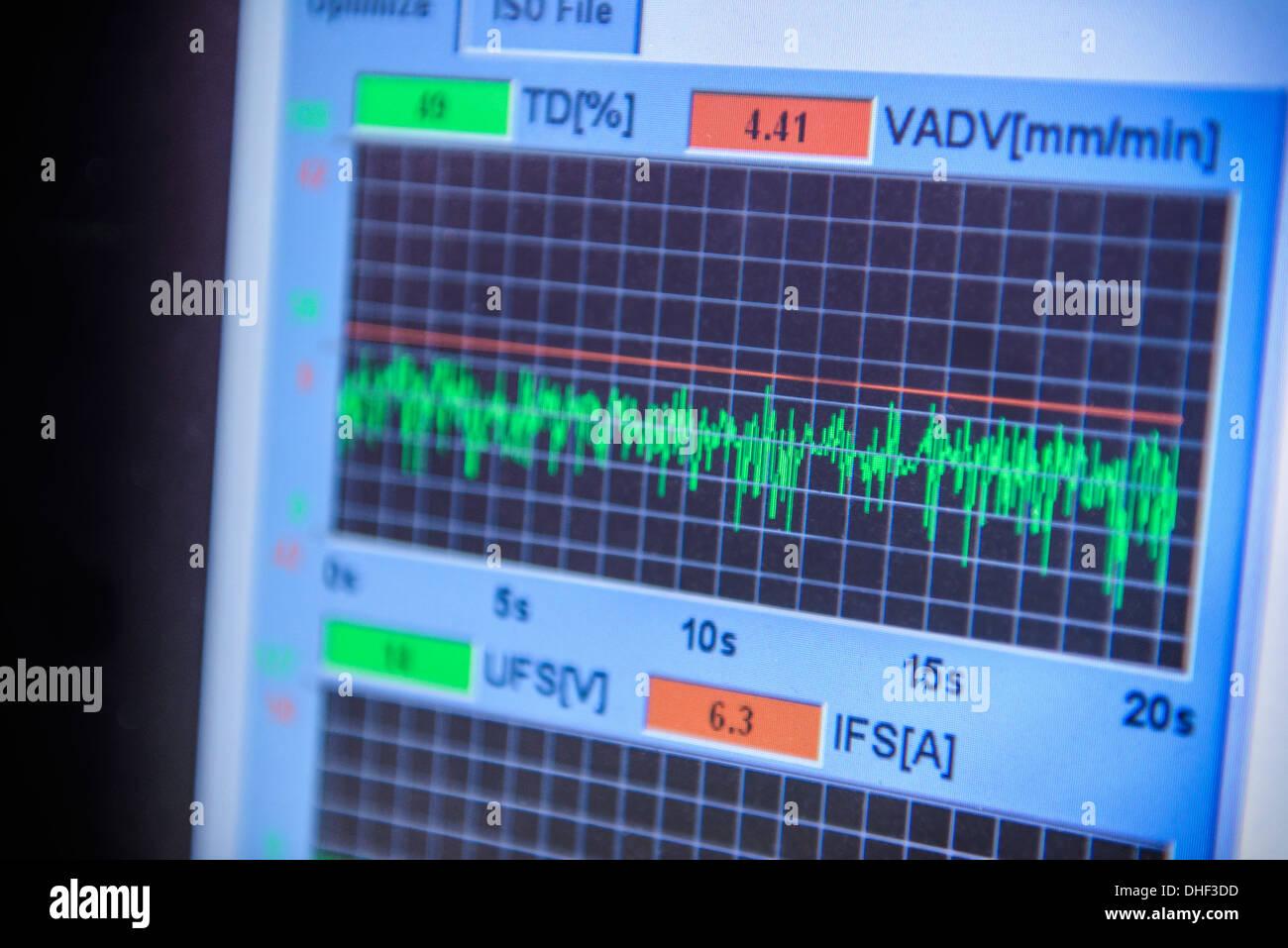 Steuern Sie Diagramm auf Computer-Monitor in Fabrik, Nahaufnahme Stockbild