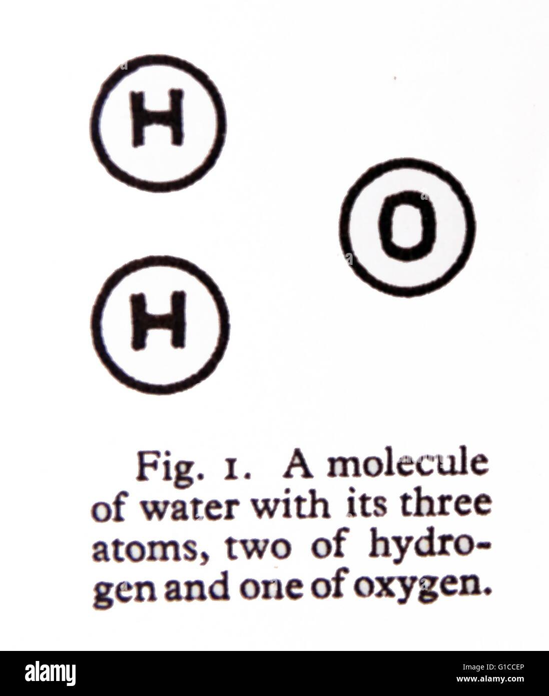 H2O die composite Moleküle von Wasser in Wasserstoff und Sauerstoff Stockbild