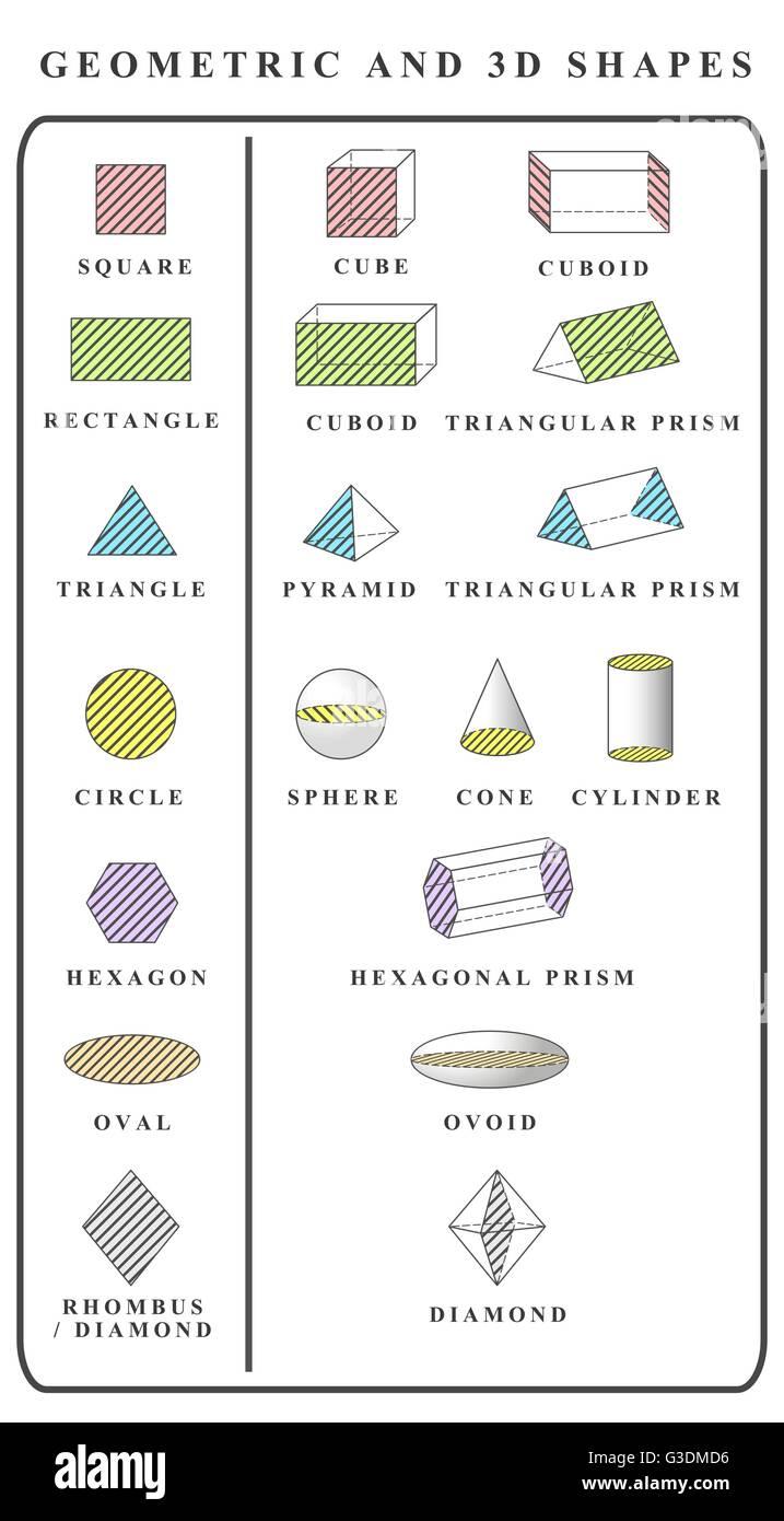 vektor bildung poster von 3d formen isolierte feste geometrische formen w rfel quader. Black Bedroom Furniture Sets. Home Design Ideas