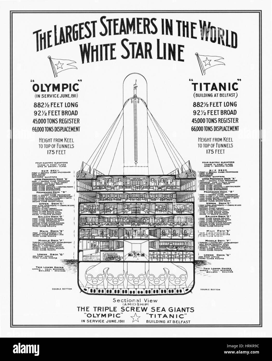 Die Titanic Stockbild