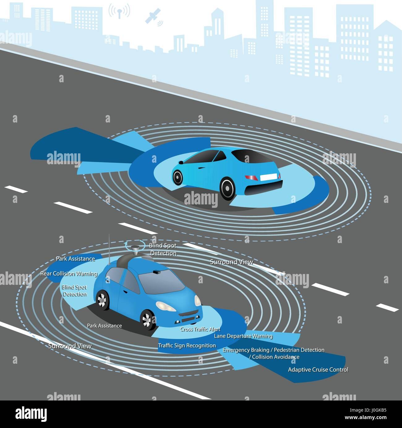 Kfz Sensoren Verwenden In Selbstfahrenden Autos Kameradaten Mit