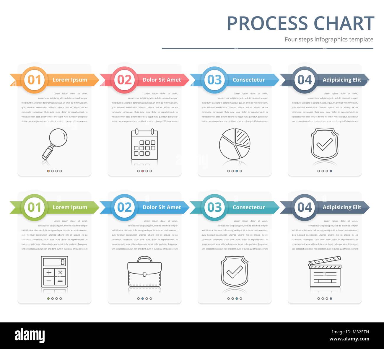 Charmant Prozess Audit Vorlage Fotos - Beispielzusammenfassung ...