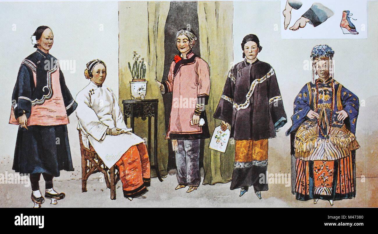 Damen kleidung um 1900