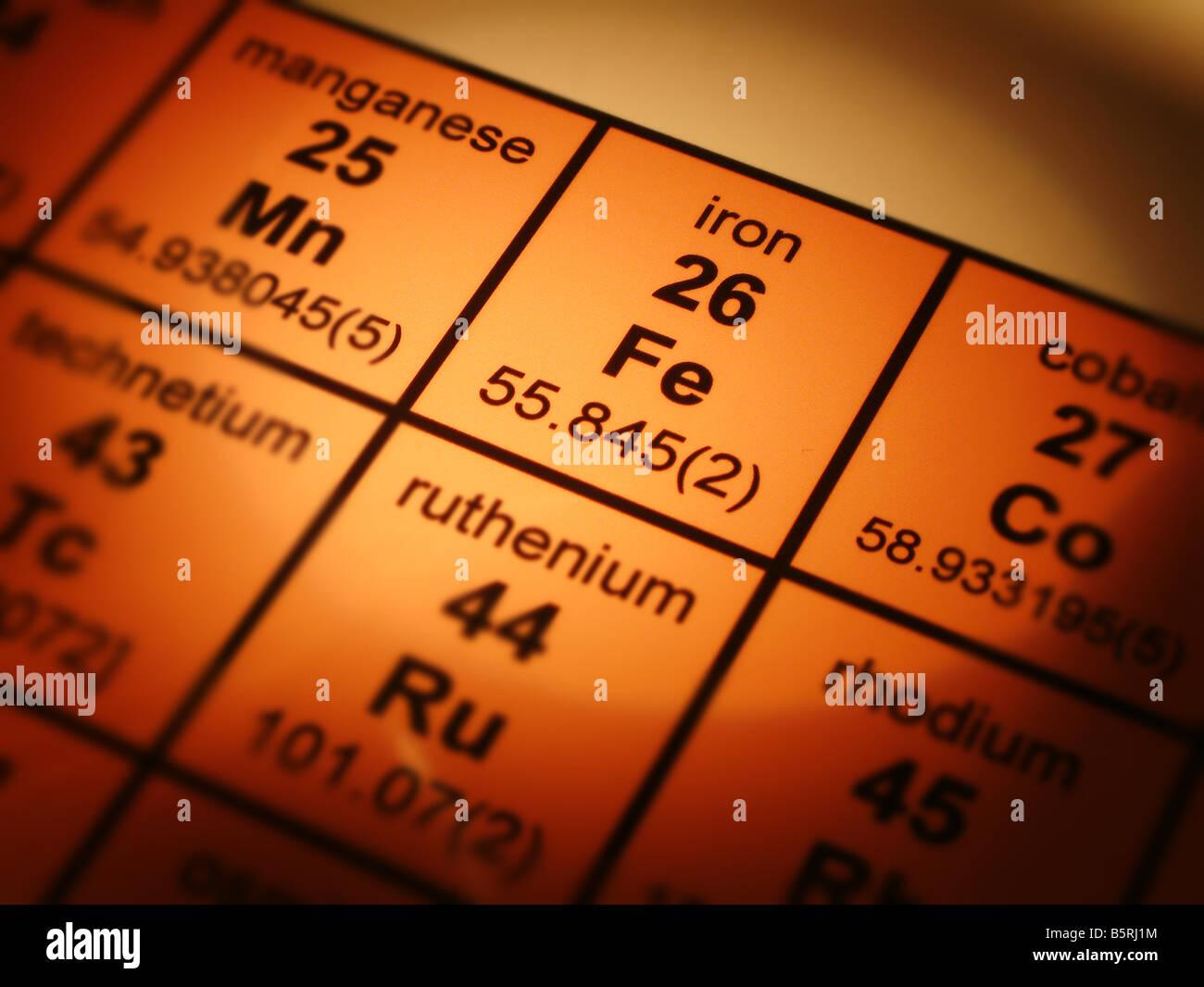 Tabla peridica de los elementos hierro foto imagen de stock tabla peridica de los elementos hierro urtaz Choice Image