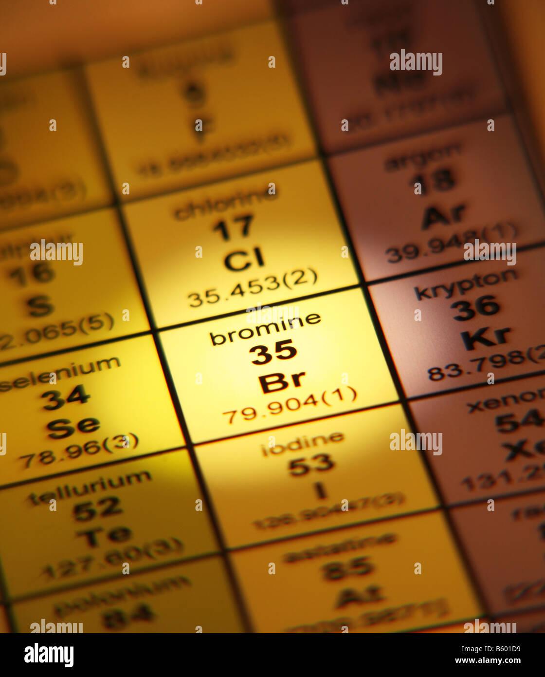 Tabla peridica de los elementos halgenos bromo foto imagen de tabla peridica de los elementos halgenos bromo urtaz Images