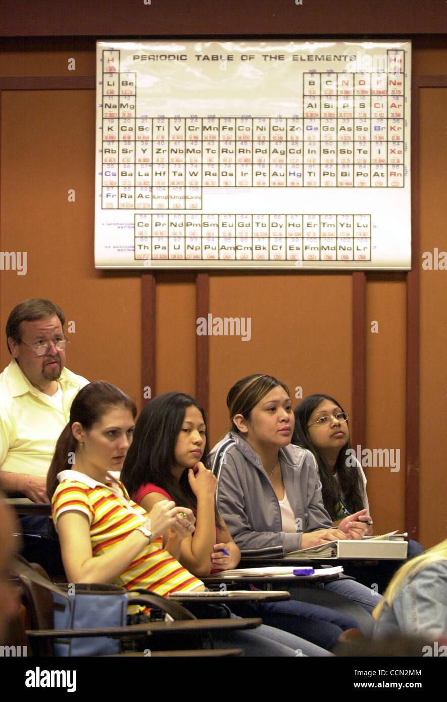 Una tabla periódica se cuelga en la pared sobre los estudiantes en ...