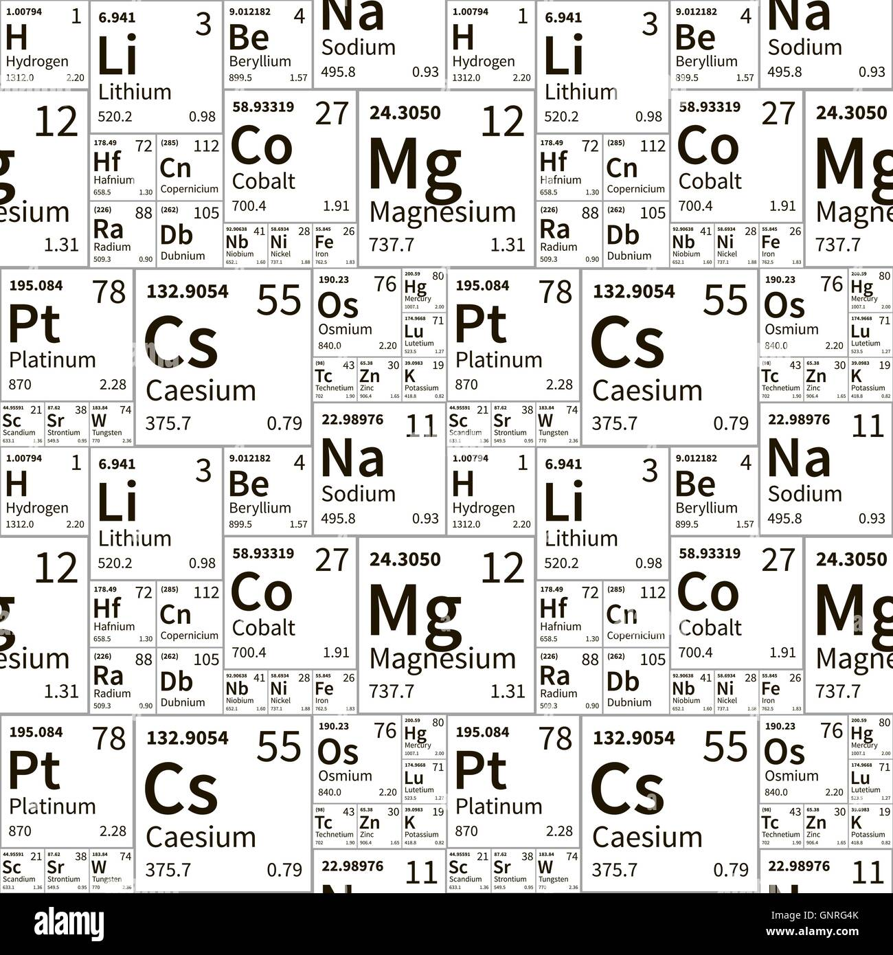 Tabla periodica de los elementos quimicos vectorizada images los elementos qumicos de la tabla peridica en blanco y negro los elementos qumicos de la urtaz Image collections