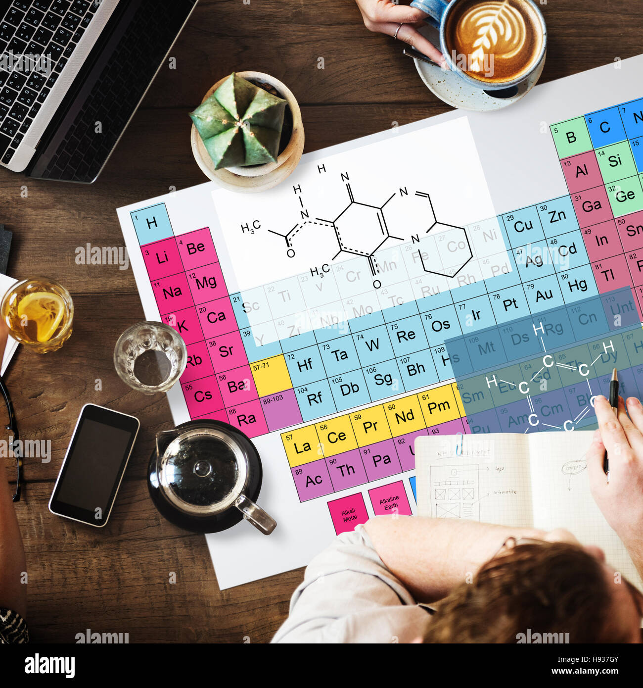 Tabla peridica qumica qumica mendeleev concepto foto imagen de tabla peridica qumica qumica mendeleev concepto foto imagen de stock 126076299 alamy urtaz Images