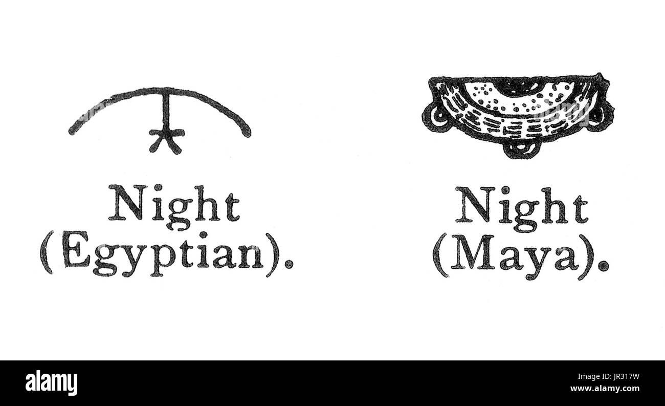 Comparacion De Los Signos Mayas Y Egipcias De Noche Tienen