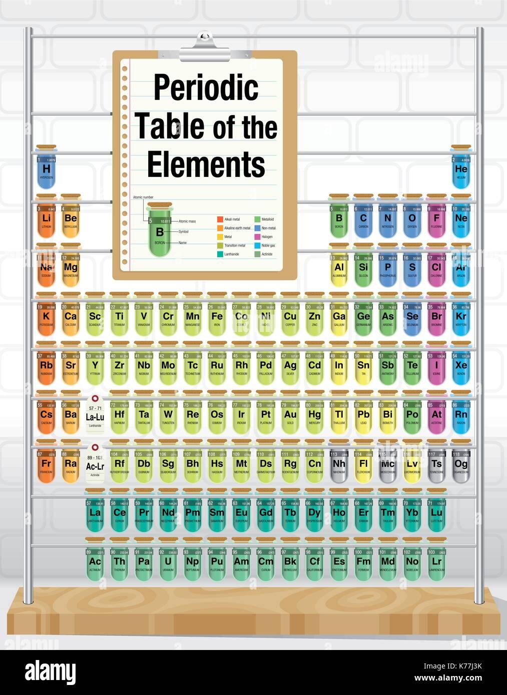 Tabla peridica de los elementos compuestos de tubos de ensayo con tabla peridica de los elementos compuestos de tubos de ensayo con los nombres y el nmero de cada elemento con los 4 nuevos elementos incluidos por la urtaz Choice Image