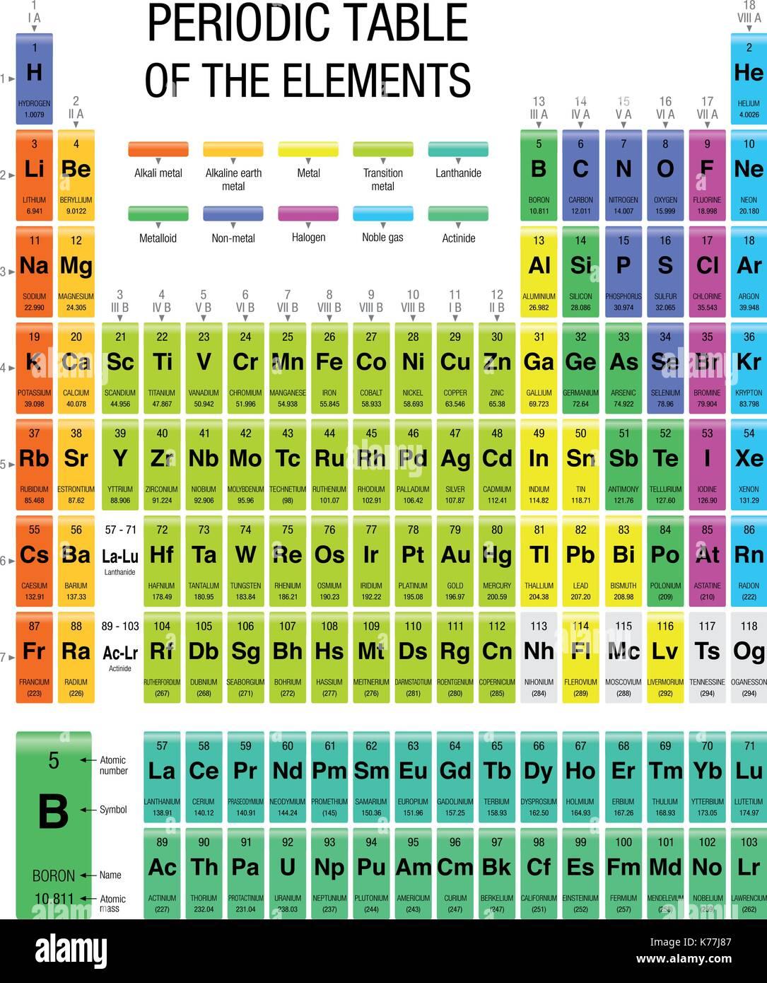 Tabla peridica de elementos con los 4 nuevos elementos incluidos en tabla peridica de elementos con los 4 nuevos elementos incluidos en noviembre 28 2016 por la uiqpa tamao 216 x 28 cm urtaz Image collections