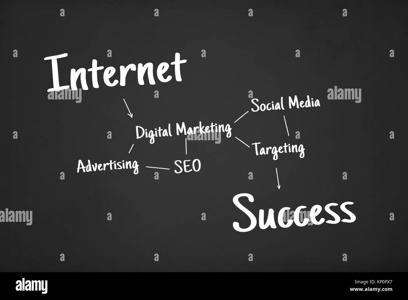 Círculo blanco con ilustrativas las palabras de internet, los medios ...