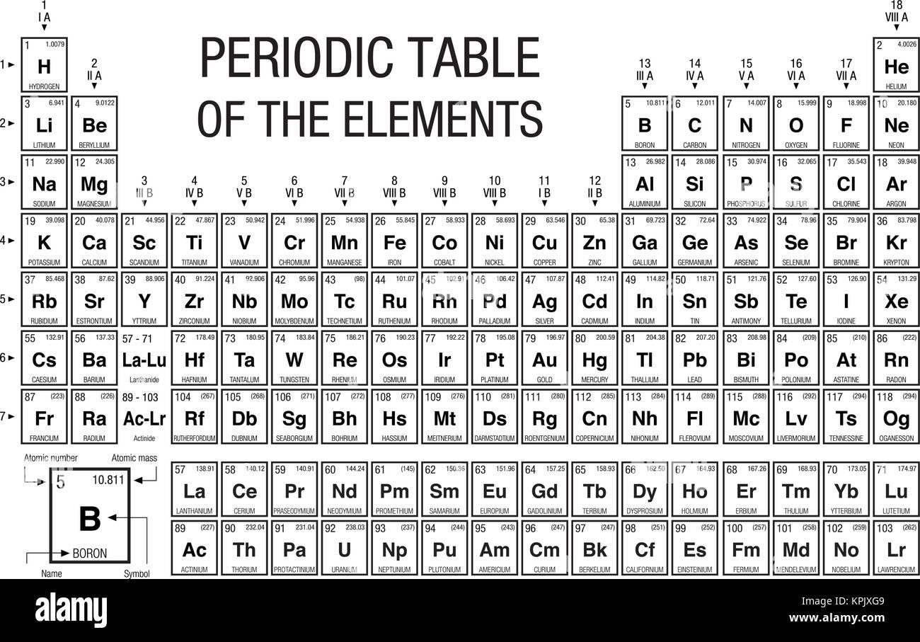 Tabla peridica de los elementos en blanco y negro con los 4 nuevos tabla peridica de los elementos en blanco y negro con los 4 nuevos elementos incluidos en noviembre 28 2016 por la iupac imagen vectorial urtaz Gallery