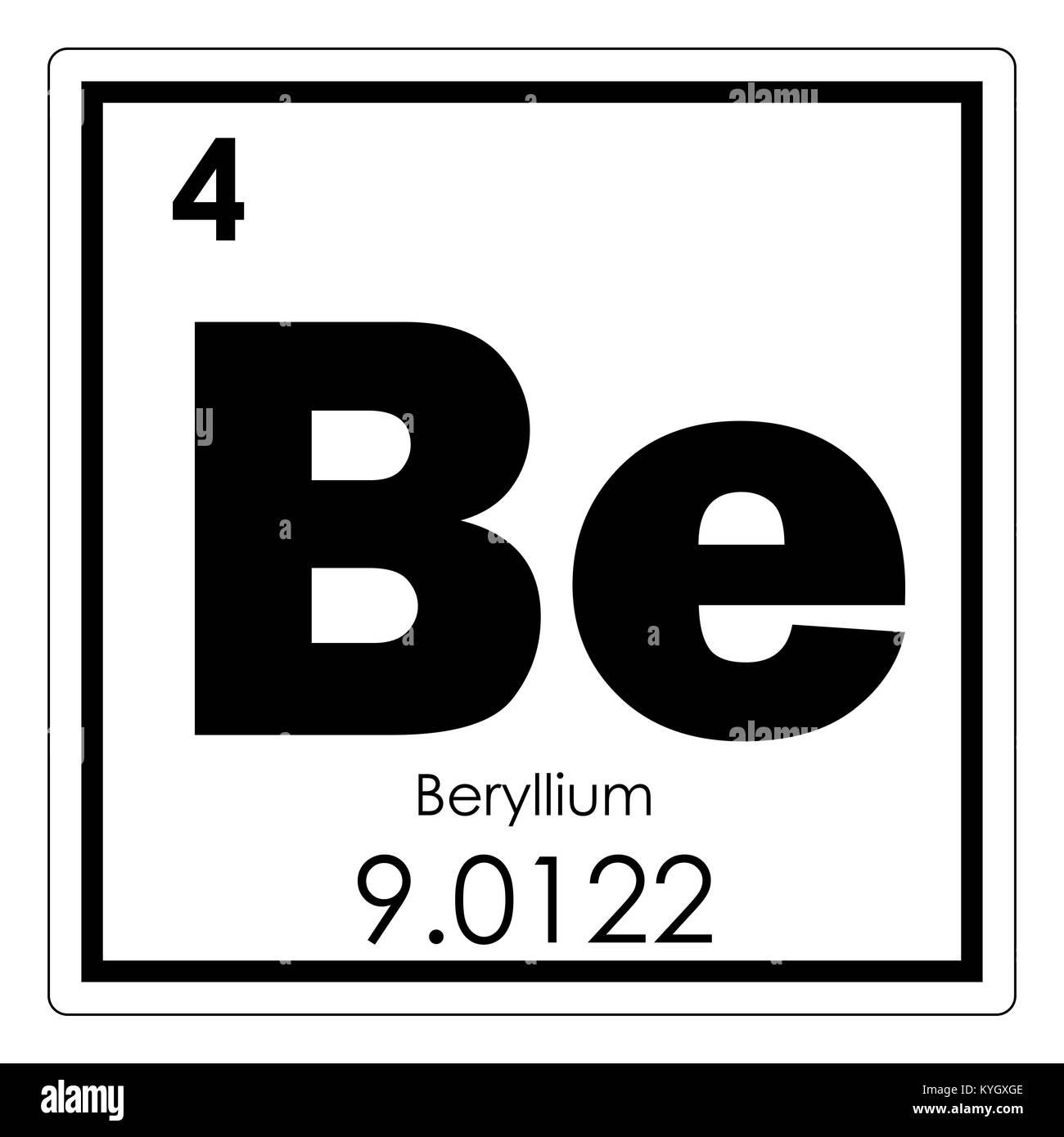 tabla peridica de elementos qumicos de berilio smbolo de ciencia - Tabla Periodica Berilio